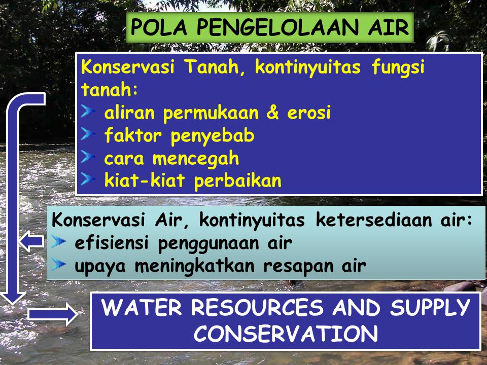 WATER RESOURCES AND SUPPLY CONSERVATION