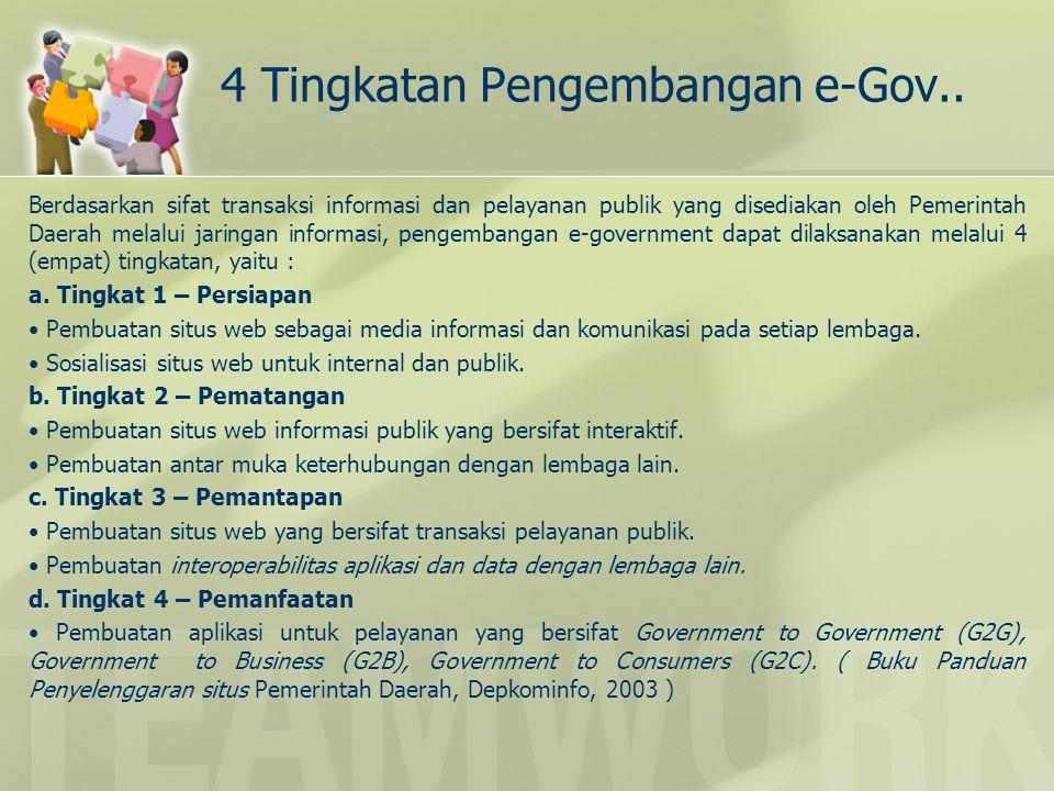 4 Tingkatan Pengembangan e-Gov..