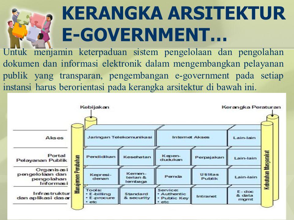 KERANGKA ARSITEKTUR E-GOVERNMENT…