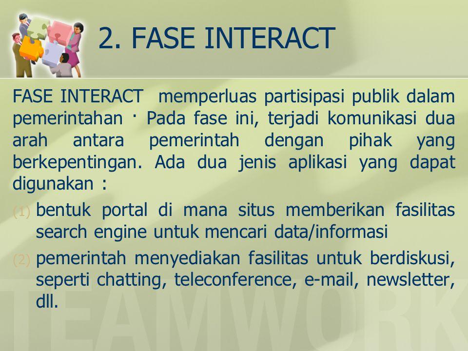 2. FASE INTERACT