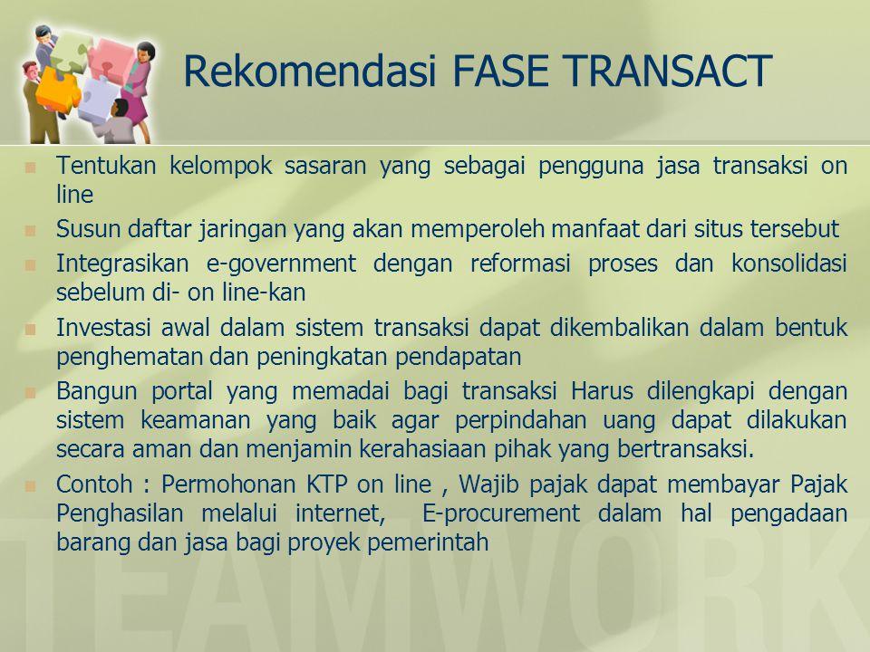 Rekomendasi FASE TRANSACT