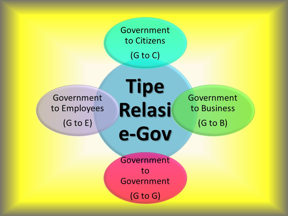 Tipe Relasi e-Gov Government to Citizens (G to C)