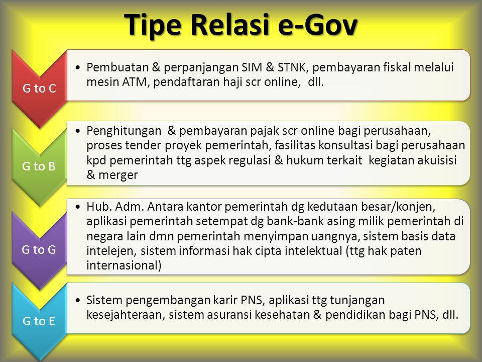 Tipe Relasi e-Gov G to C. Pembuatan & perpanjangan SIM & STNK, pembayaran fiskal melalui mesin ATM, pendaftaran haji scr online, dll.