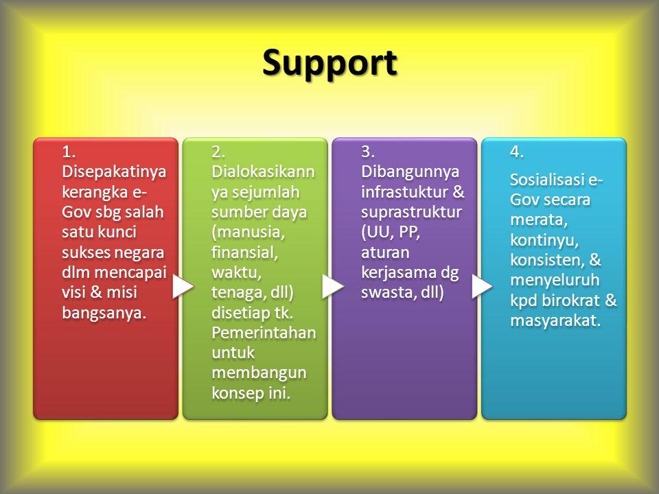 Support 1. Disepakatinya kerangka e-Gov sbg salah satu kunci sukses negara dlm mencapai visi & misi bangsanya.