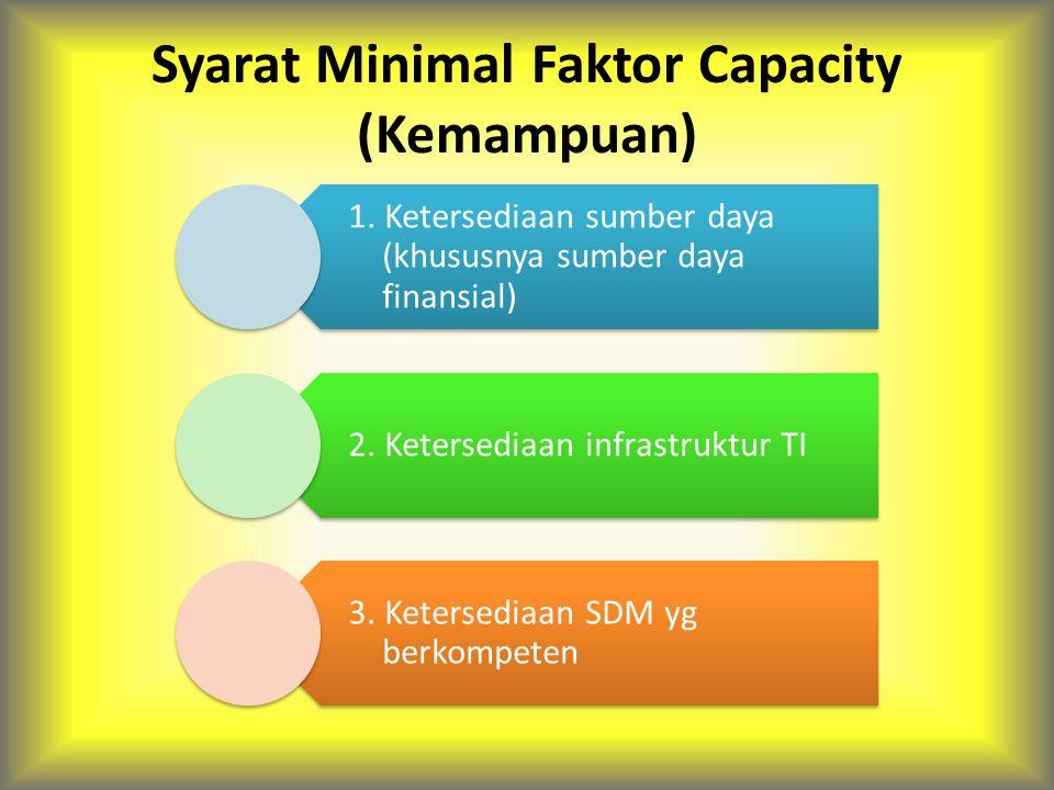 Syarat Minimal Faktor Capacity (Kemampuan)