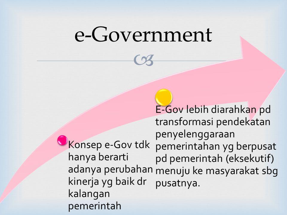 e-Government Konsep e-Gov tdk hanya berarti adanya perubahan kinerja yg baik dr kalangan pemerintah.