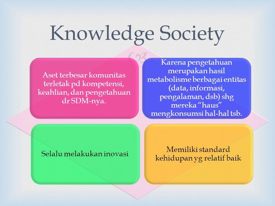 Knowledge Society Aset terbesar komunitas terletak pd kompetensi, keahlian, dan pengetahuan dr SDM-nya.
