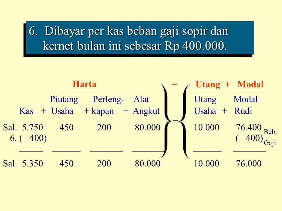 6. Dibayar per kas beban gaji sopir dan kernet bulan ini sebesar Rp 400.000.