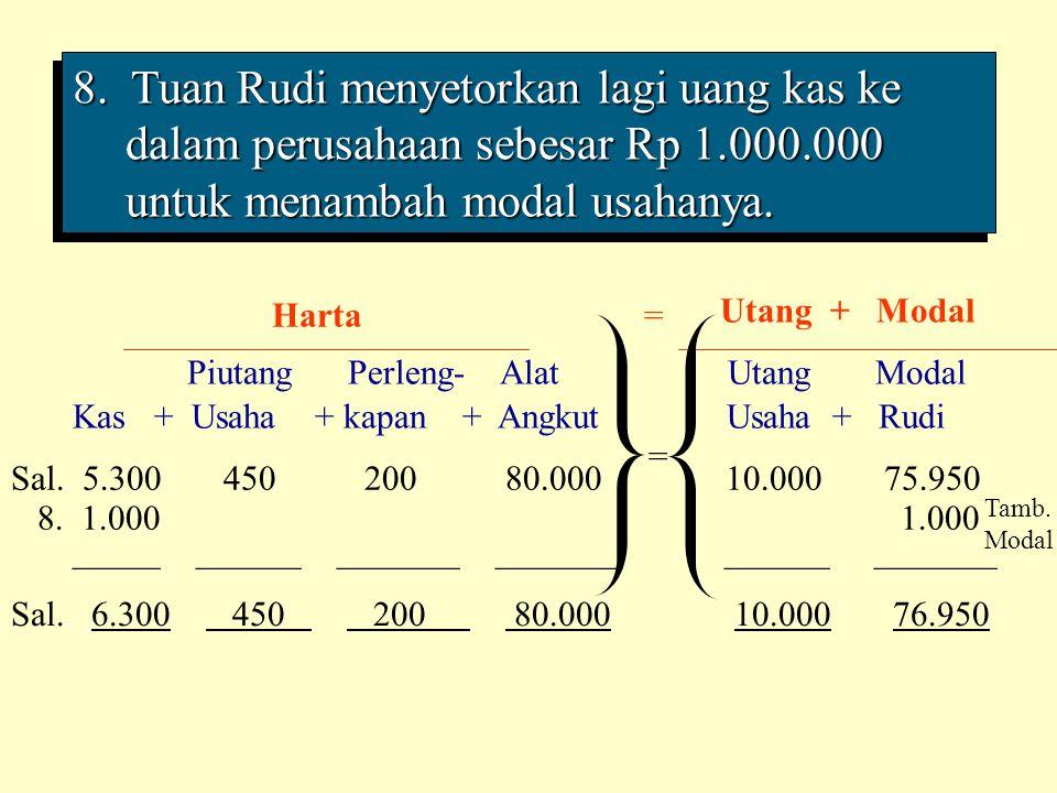 8. Tuan Rudi menyetorkan lagi uang kas ke dalam perusahaan sebesar Rp 1.000.000 untuk menambah modal usahanya.