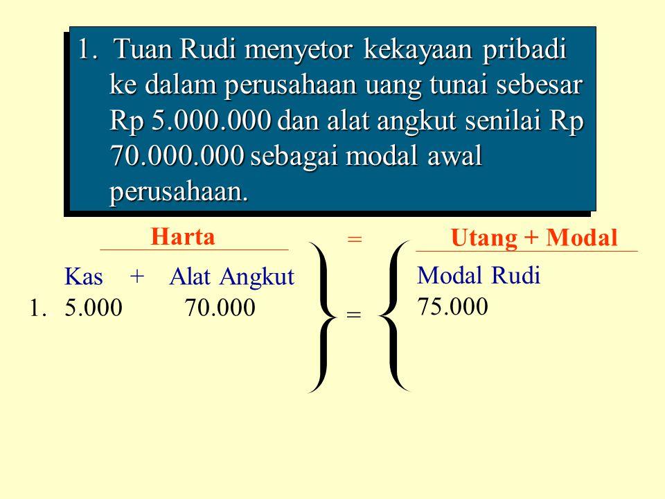 1. Tuan Rudi menyetor kekayaan pribadi ke dalam perusahaan uang tunai sebesar Rp 5.000.000 dan alat angkut senilai Rp 70.000.000 sebagai modal awal perusahaan.