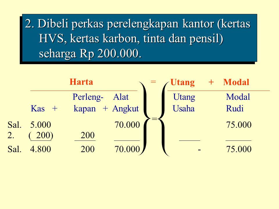 2. Dibeli perkas perelengkapan kantor (kertas HVS, kertas karbon, tinta dan pensil) seharga Rp 200.000.