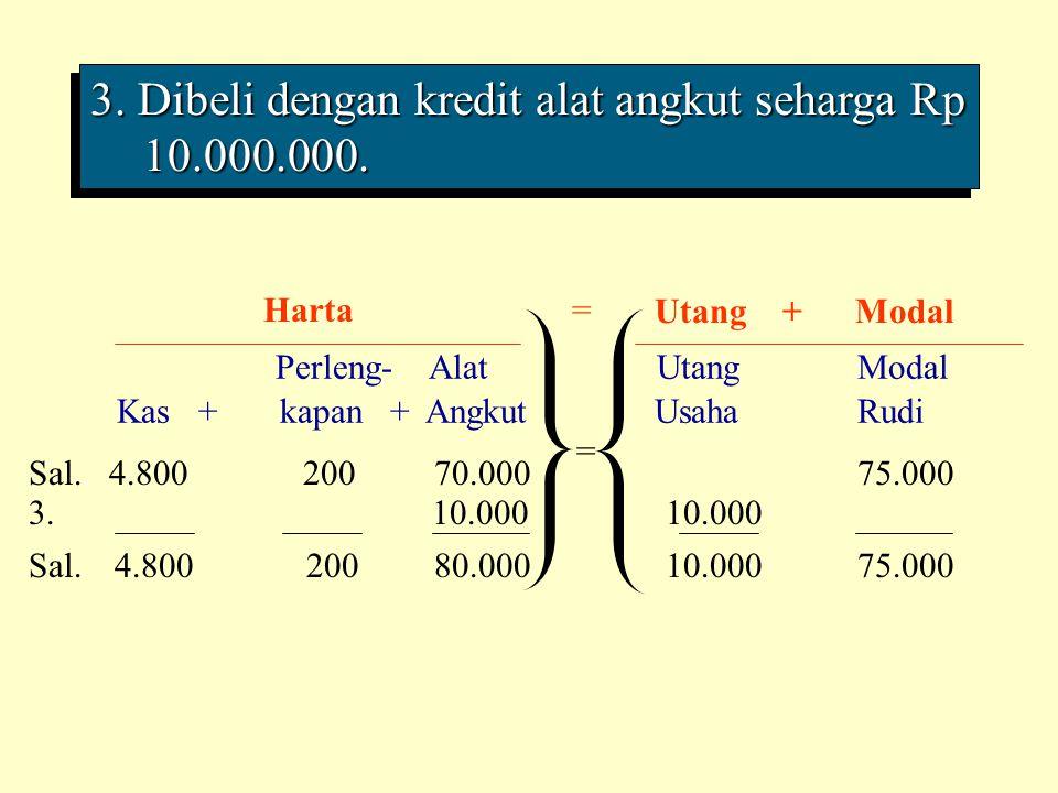 3. Dibeli dengan kredit alat angkut seharga Rp 10.000.000.