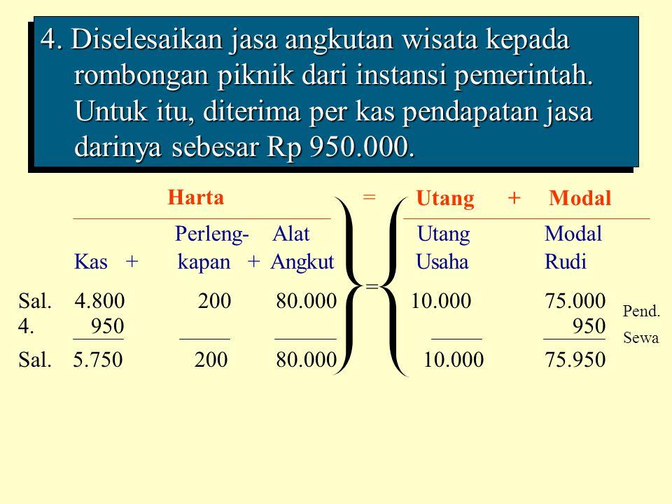 4. Diselesaikan jasa angkutan wisata kepada rombongan piknik dari instansi pemerintah. Untuk itu, diterima per kas pendapatan jasa darinya sebesar Rp 950.000.
