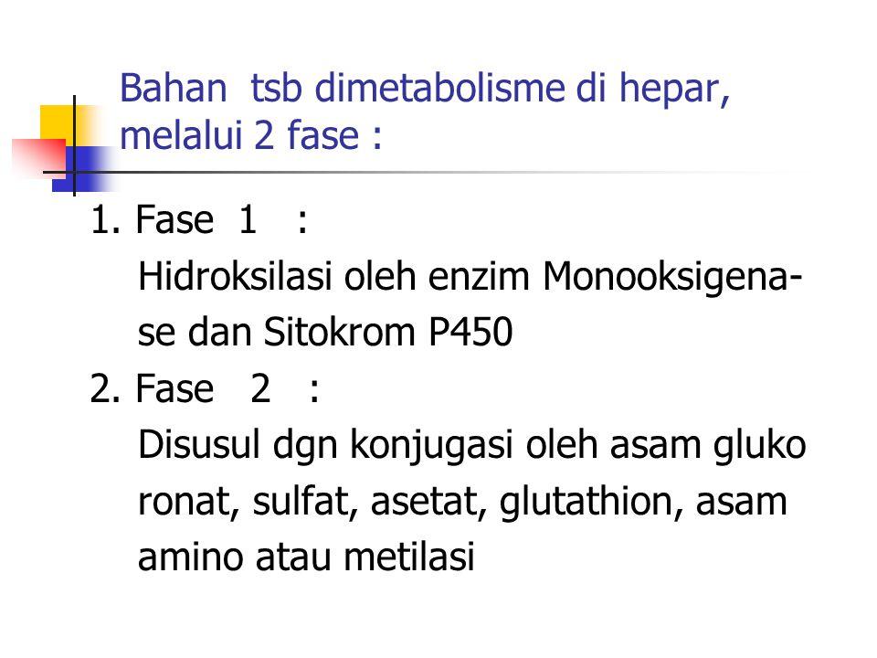 Bahan tsb dimetabolisme di hepar, melalui 2 fase :