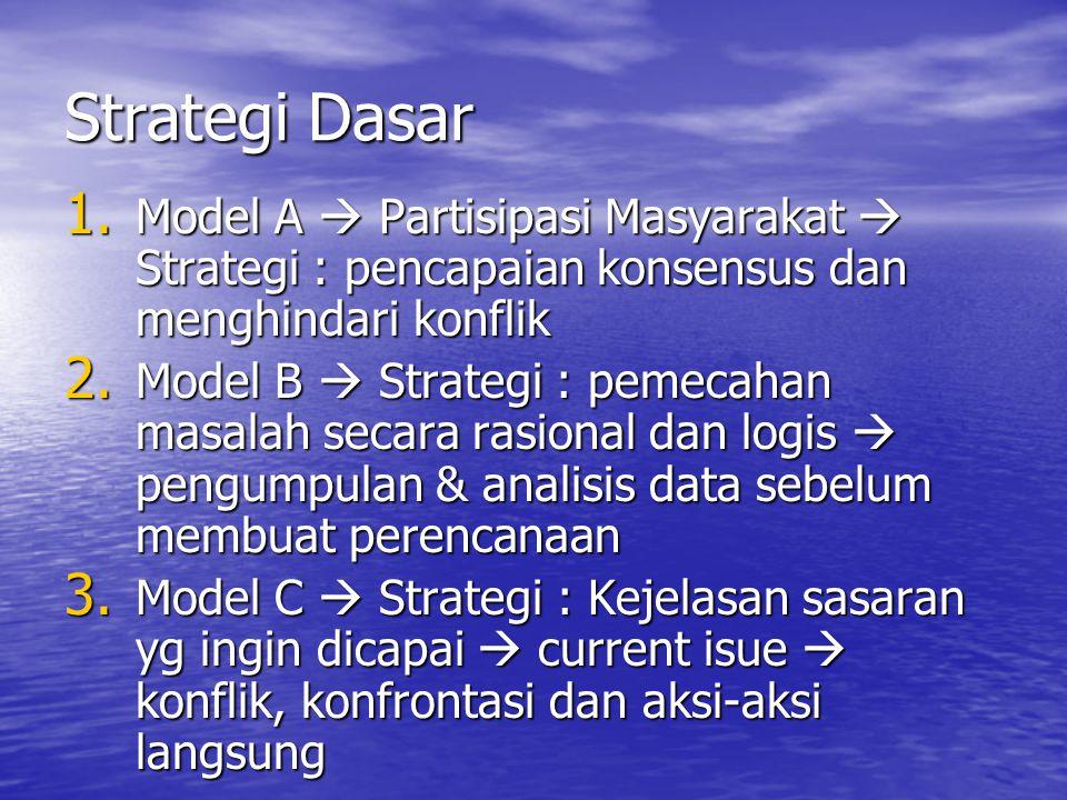 Strategi Dasar Model A  Partisipasi Masyarakat  Strategi : pencapaian konsensus dan menghindari konflik.