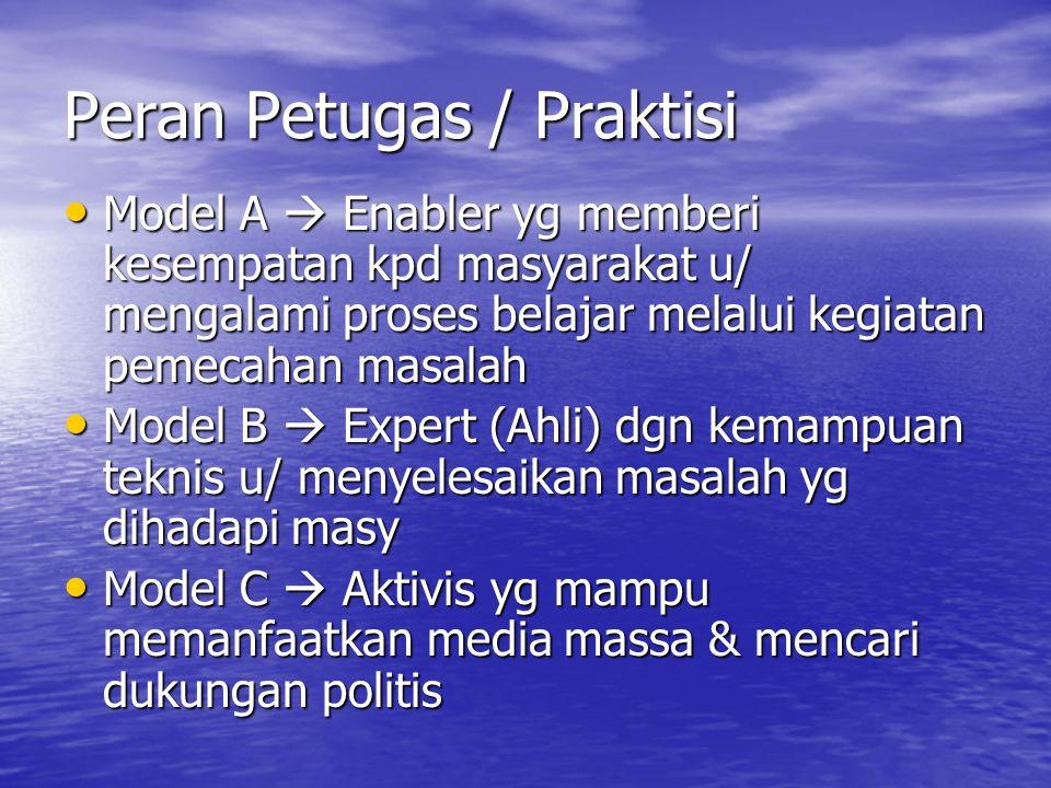Peran Petugas / Praktisi