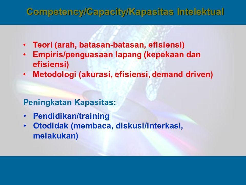 Competency/Capacity/Kapasitas Intelektual