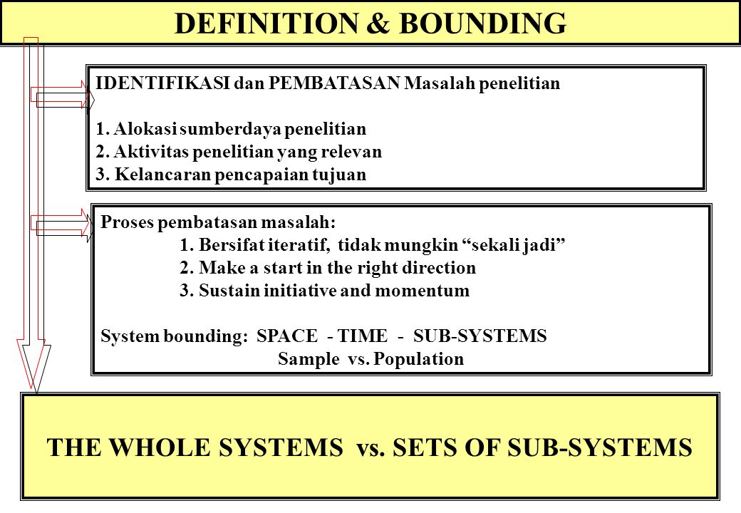 THE WHOLE SYSTEMS vs. SETS OF SUB-SYSTEMS