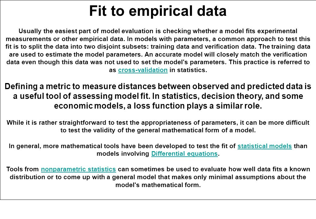 Fit to empirical data