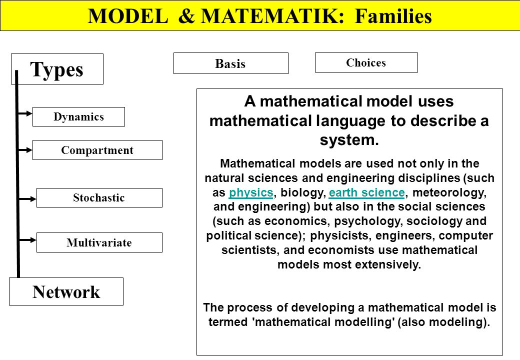 MODEL & MATEMATIK: Families Types