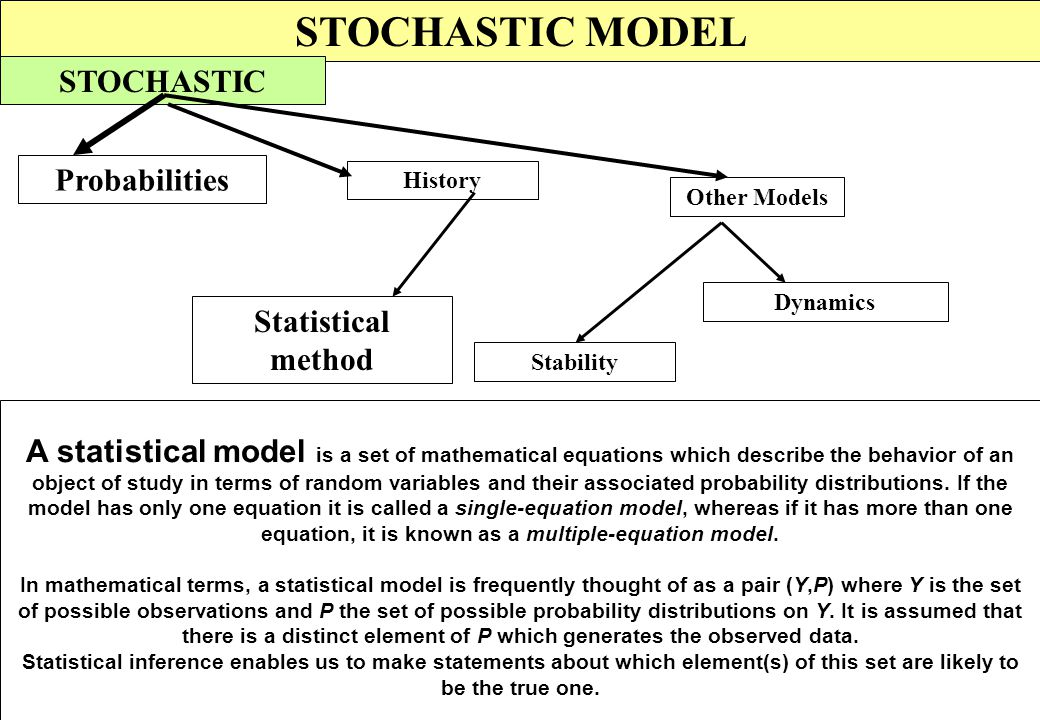 STOCHASTIC MODEL STOCHASTIC Probabilities Statistical method