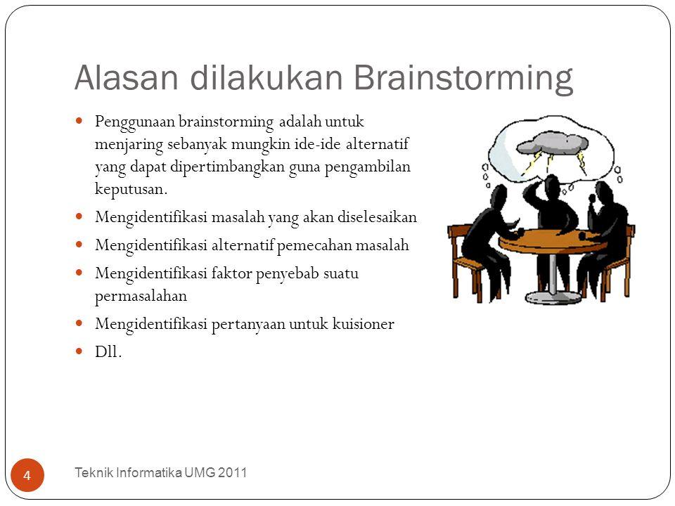 Alasan dilakukan Brainstorming