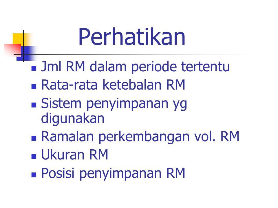 Perhatikan Jml RM dalam periode tertentu Rata-rata ketebalan RM