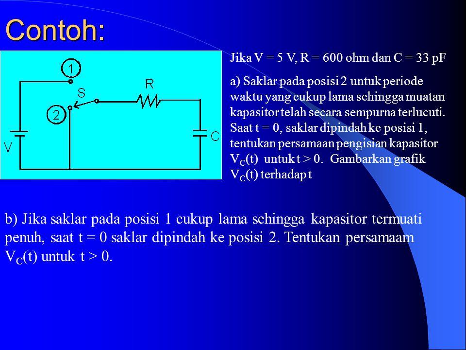 Contoh: Jika V = 5 V, R = 600 ohm dan C = 33 pF.