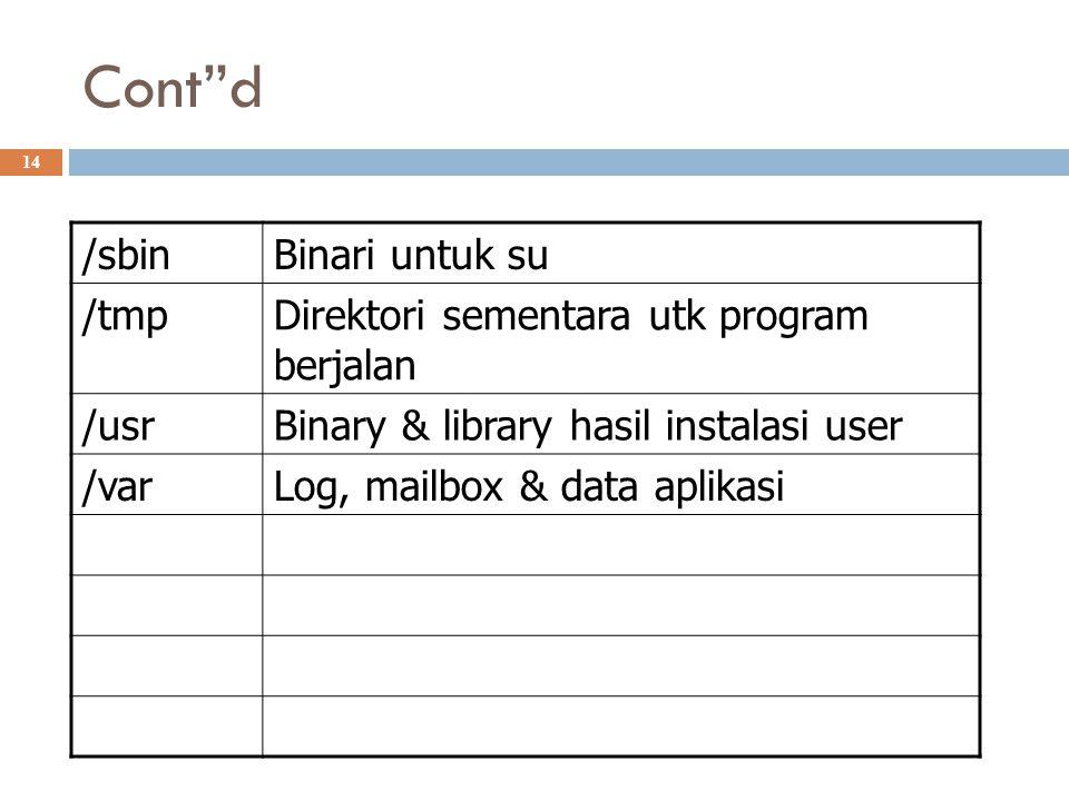 Cont d /sbin Binari untuk su /tmp