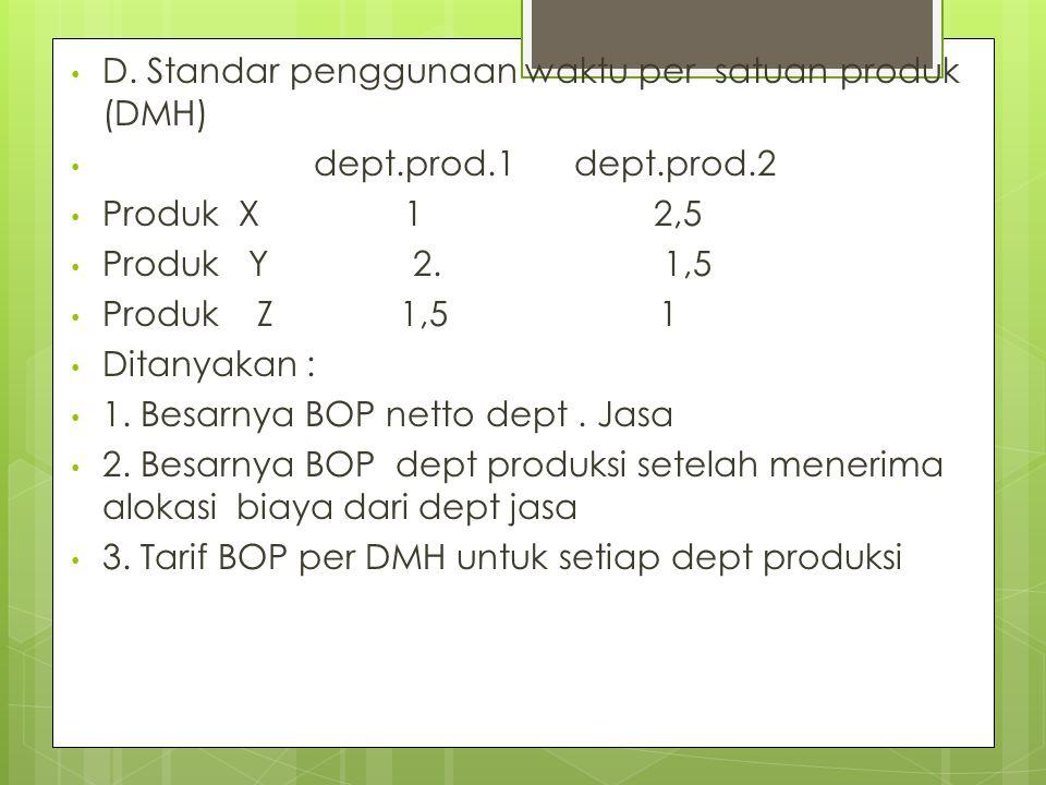 D. Standar penggunaan waktu per satuan produk (DMH)