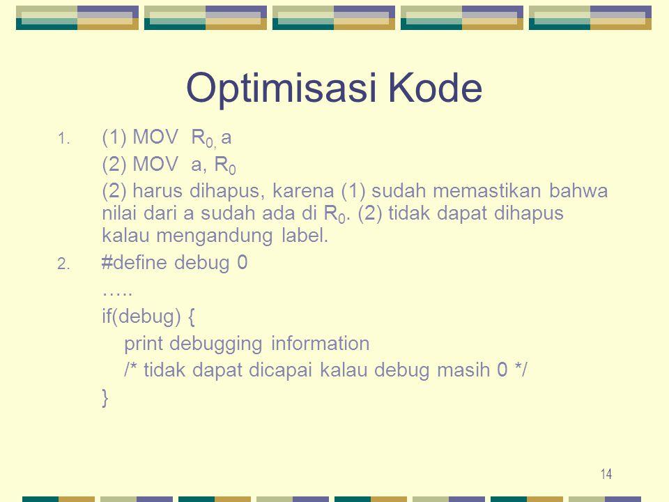 Optimisasi Kode (1) MOV R0, a (2) MOV a, R0
