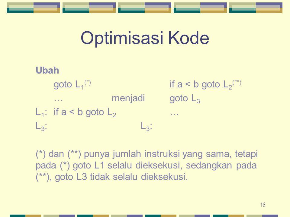 Optimisasi Kode Ubah goto L1(*) if a < b goto L2(**)