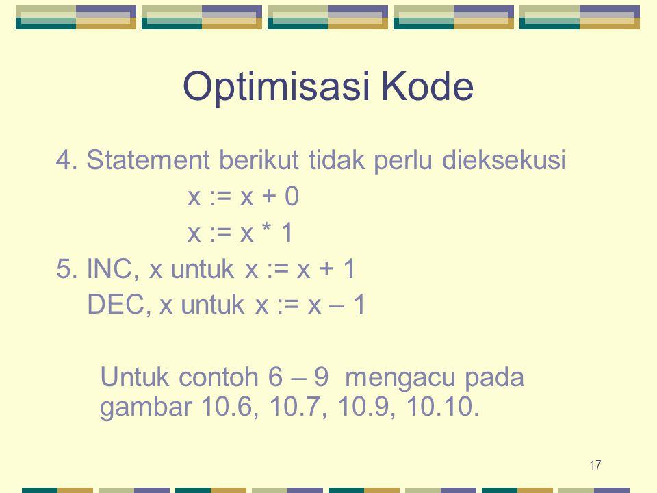 Optimisasi Kode 4. Statement berikut tidak perlu dieksekusi x := x + 0