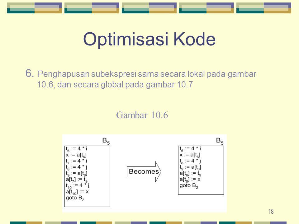 Optimisasi Kode 6. Penghapusan subekspresi sama secara lokal pada gambar 10.6, dan secara global pada gambar 10.7.