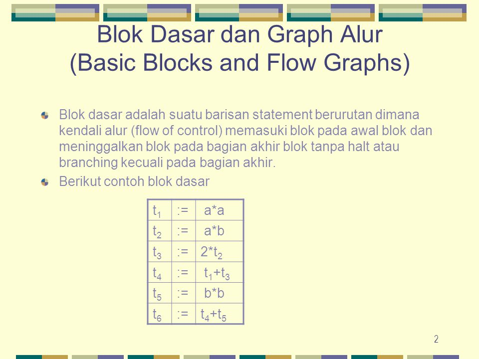 Blok Dasar dan Graph Alur (Basic Blocks and Flow Graphs)