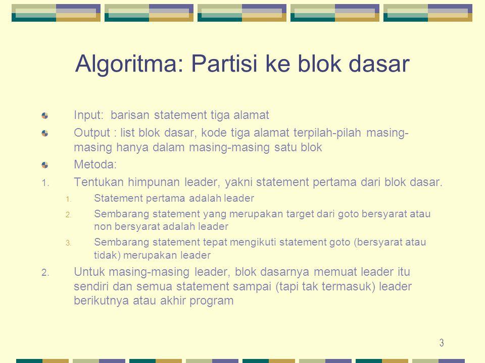 Algoritma: Partisi ke blok dasar