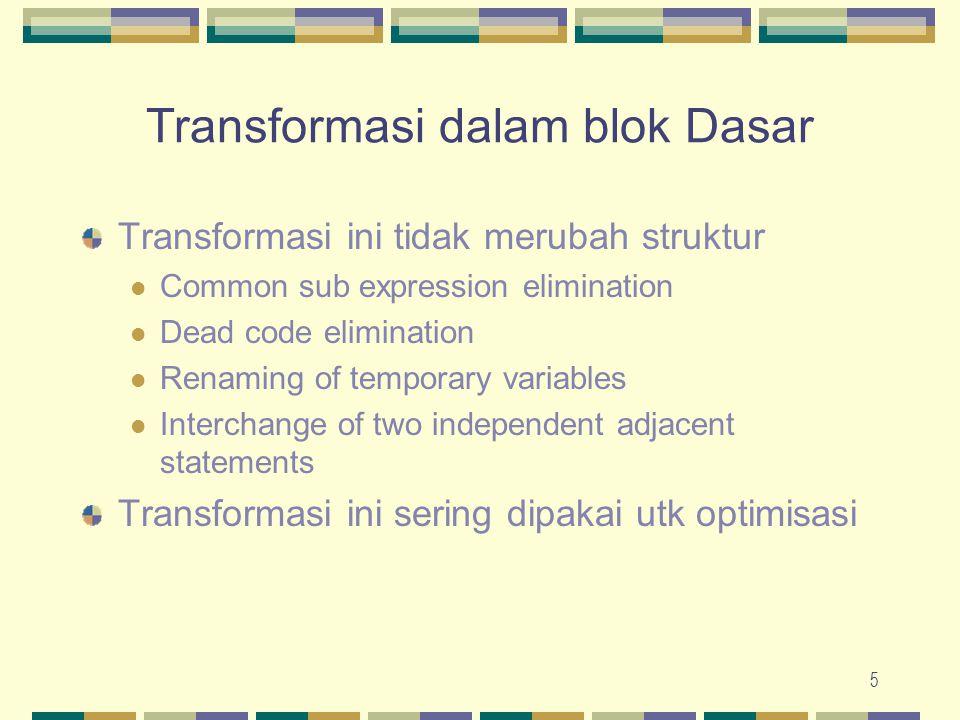 Transformasi dalam blok Dasar