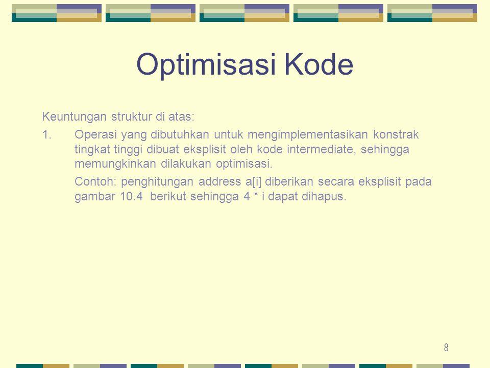 Optimisasi Kode Keuntungan struktur di atas: