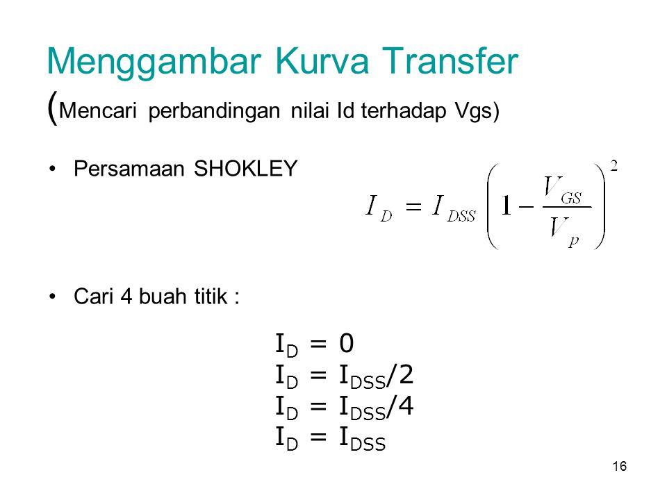 Menggambar Kurva Transfer (Mencari perbandingan nilai Id terhadap Vgs)