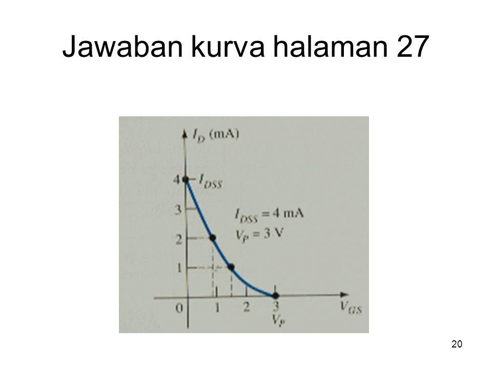 Jawaban kurva halaman 27