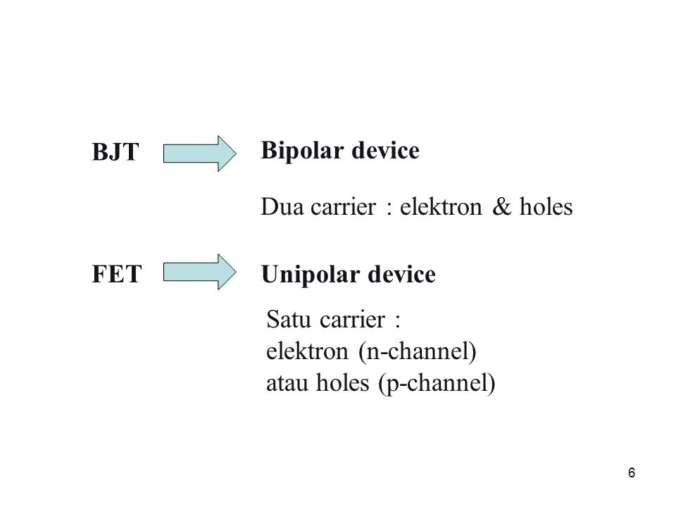 BJT Bipolar device. Dua carrier : elektron & holes. FET. Unipolar device. Satu carrier : elektron (n-channel)