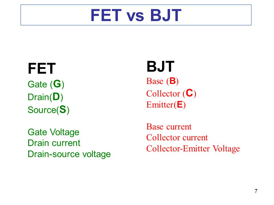 FET vs BJT BJT FET Base (B) Gate (G) Collector (C) Drain(D)