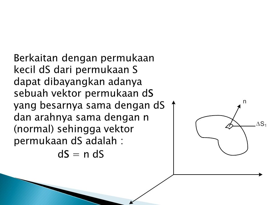 Berkaitan dengan permukaan kecil dS dari permukaan S dapat dibayangkan adanya sebuah vektor permukaan dS yang besarnya sama dengan dS dan arahnya sama dengan n (normal) sehingga vektor permukaan dS adalah :
