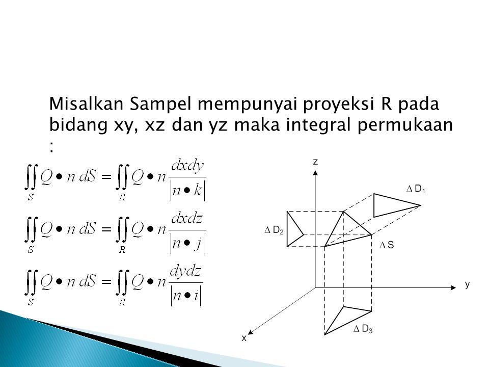 Misalkan Sampel mempunyai proyeksi R pada bidang xy, xz dan yz maka integral permukaan :