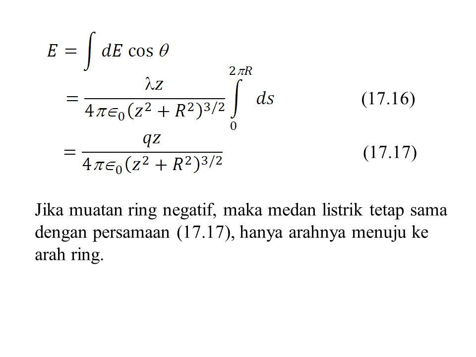 (17.16) (17.17) Jika muatan ring negatif, maka medan listrik tetap sama dengan persamaan (17.17), hanya arahnya menuju ke arah ring.