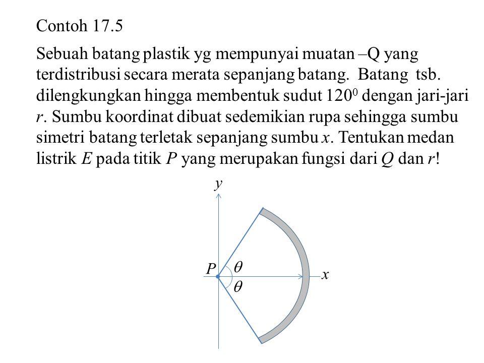 Contoh 17.5