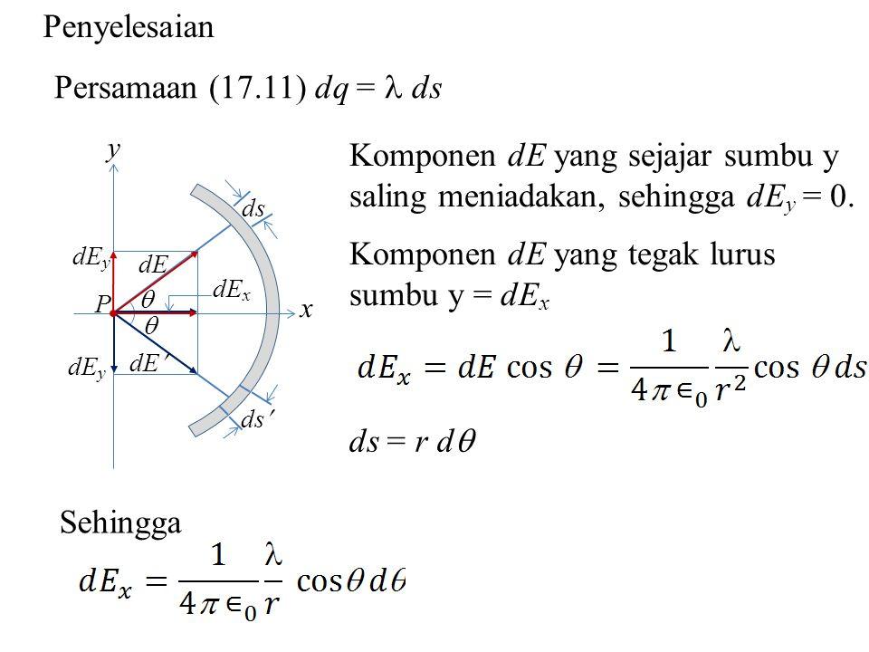 Komponen dE yang sejajar sumbu y saling meniadakan, sehingga dEy = 0.