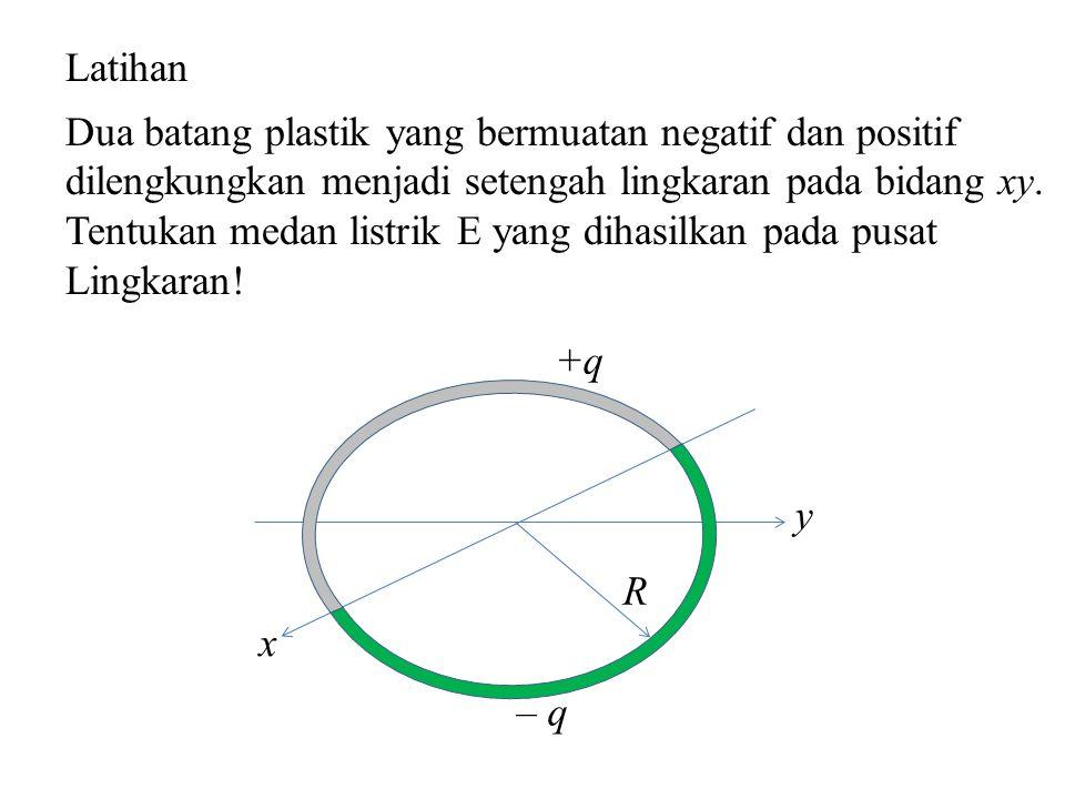 Latihan Dua batang plastik yang bermuatan negatif dan positif. dilengkungkan menjadi setengah lingkaran pada bidang xy.