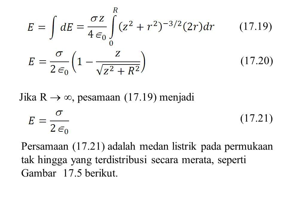 (17.19) (17.20) Jika R  ∞, pesamaan (17.19) menjadi. (17.21)