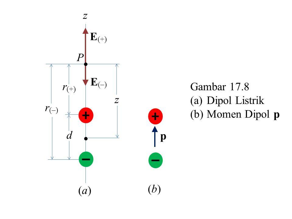 + + – – z E(–) E(+) r(–) r(+) P d Gambar 17.8 Dipol Listrik